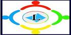 Lahari Technologies